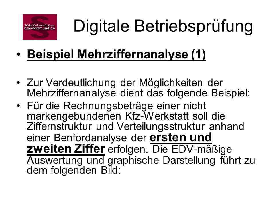 Digitale Betriebsprüfung Beispiel Mehrziffernanalyse (1) Zur Verdeutlichung der Möglichkeiten der Mehrziffernanalyse dient das folgende Beispiel: Für