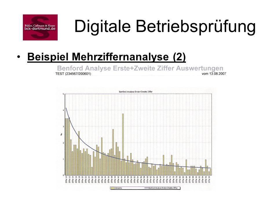 Digitale Betriebsprüfung Beispiel Mehrziffernanalyse (2)