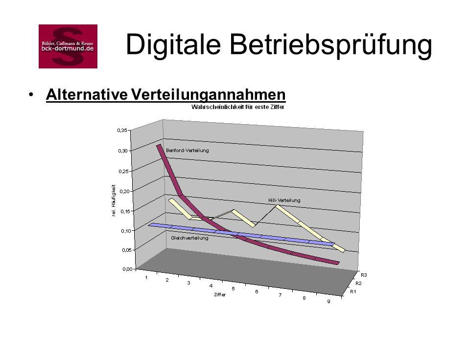 Digitale Betriebsprüfung Alternative Verteilungannahmen