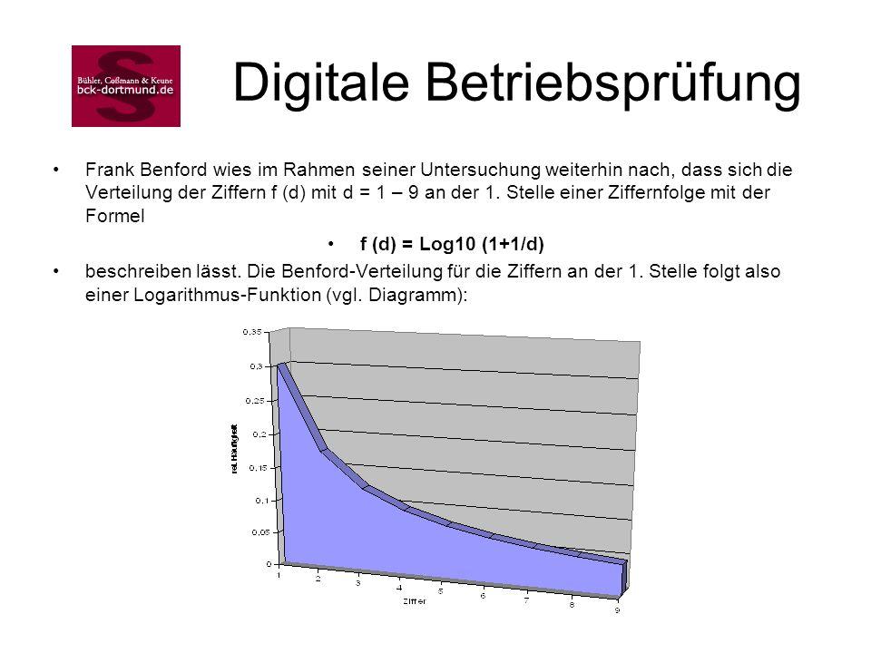 Digitale Betriebsprüfung Frank Benford wies im Rahmen seiner Untersuchung weiterhin nach, dass sich die Verteilung der Ziffern f (d) mit d = 1 – 9 an