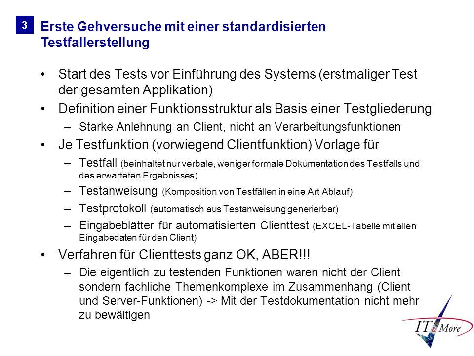 Start des Tests vor Einführung des Systems (erstmaliger Test der gesamten Applikation) Definition einer Funktionsstruktur als Basis einer Testgliederu