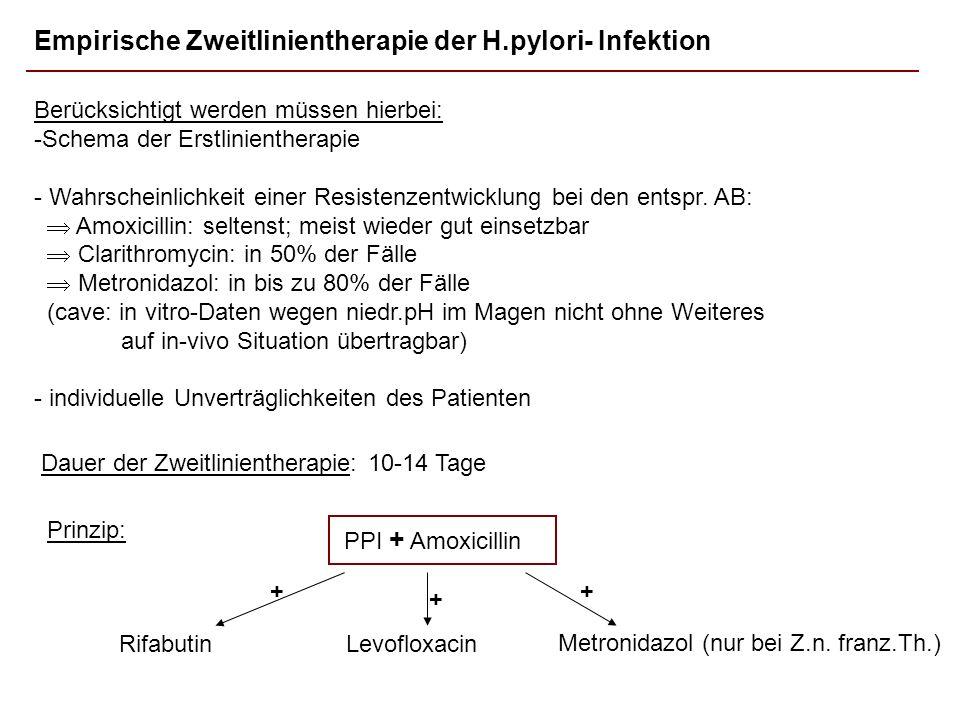 Empirische Zweitlinientherapie der H.pylori- Infektion Berücksichtigt werden müssen hierbei: -Schema der Erstlinientherapie - Wahrscheinlichkeit einer