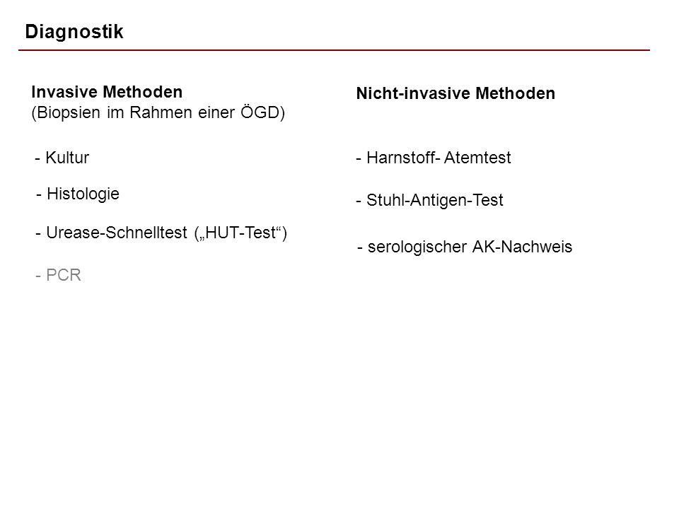Diagnostik Invasive Methoden (Biopsien im Rahmen einer ÖGD) Nicht-invasive Methoden - Kultur - Histologie - Urease-Schnelltest (HUT-Test) - PCR - Harn