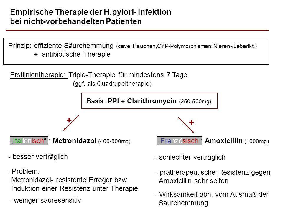 Empirische Therapie der H.pylori- Infektion bei nicht-vorbehandelten Patienten Erstlinientherapie: Triple-Therapie für mindestens 7 Tage (ggf. als Qua