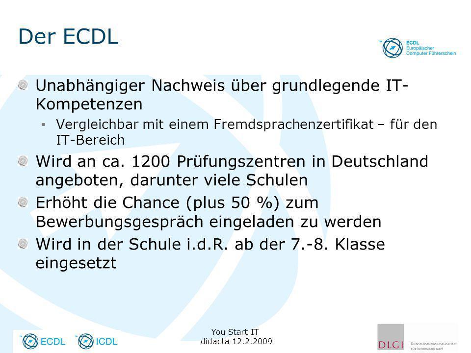 Der ECDL Unabhängiger Nachweis über grundlegende IT- Kompetenzen Vergleichbar mit einem Fremdsprachenzertifikat – für den IT-Bereich Wird an ca. 1200