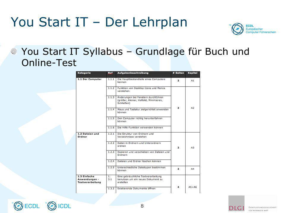 You Start IT – Der Lehrplan You Start IT Syllabus – Grundlage für Buch und Online-Test 8
