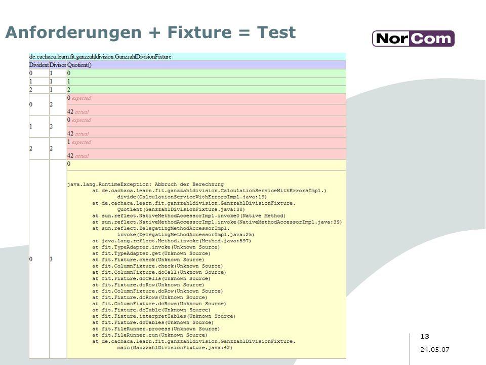 13 24.05.07 Anforderungen + Fixture = Test