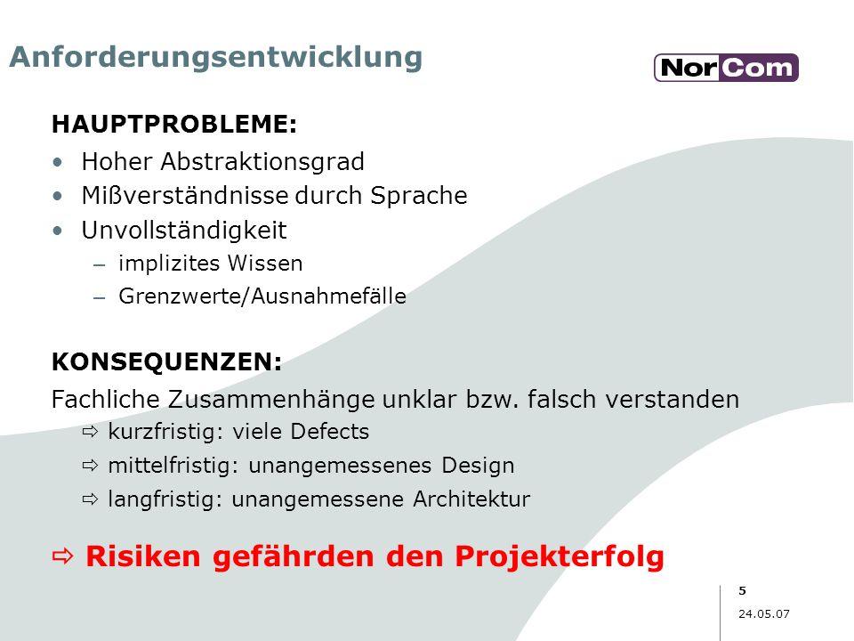 5 24.05.07 Anforderungsentwicklung Risiken gefährden den Projekterfolg HAUPTPROBLEME: Hoher Abstraktionsgrad Mißverständnisse durch Sprache Unvollstän