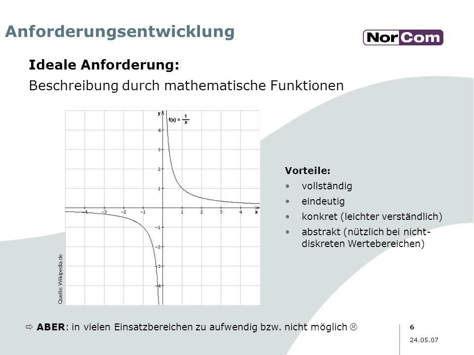 6 24.05.07 Anforderungsentwicklung Ideale Anforderung: Beschreibung durch mathematische Funktionen ABER: in vielen Einsatzbereichen zu aufwendig bzw.