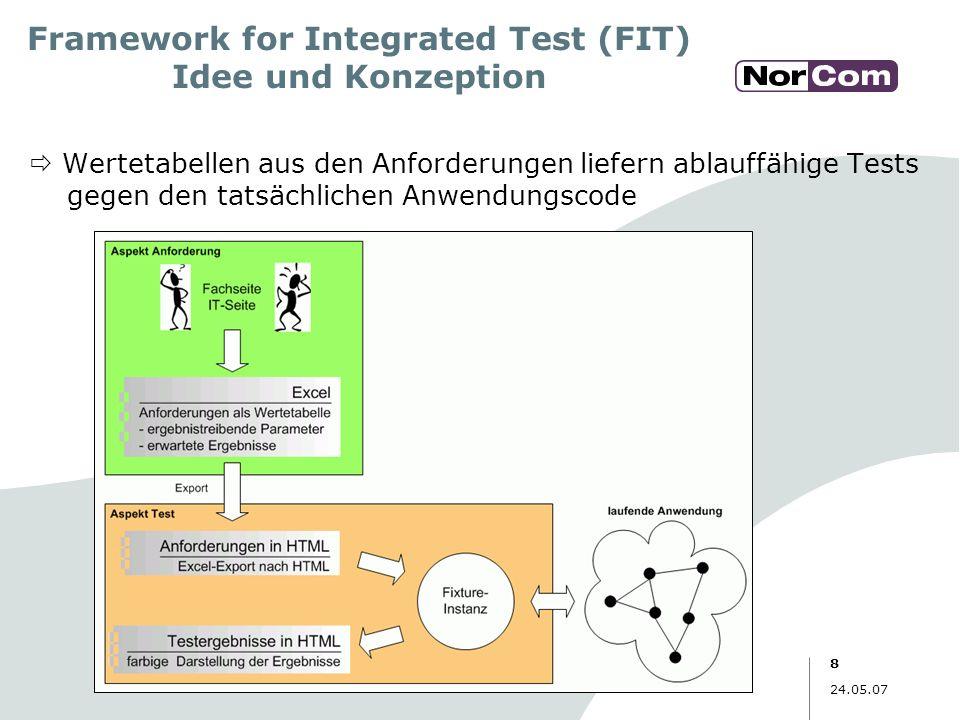 8 24.05.07 Framework for Integrated Test (FIT) Idee und Konzeption Wertetabellen aus den Anforderungen liefern ablauffähige Tests gegen den tatsächlic
