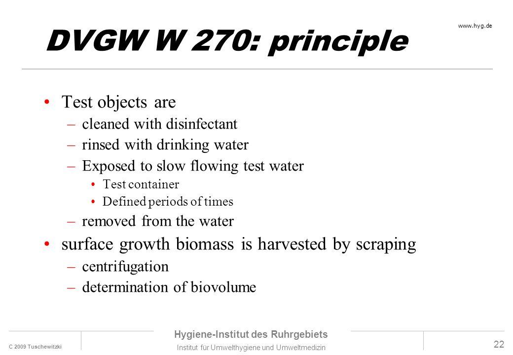C 2009 Tuschewitzki Hygiene-Institut des Ruhrgebiets Institut für Umwelthygiene und Umweltmedizin www.hyg.de 22 DVGW W 270: principle Test objects are
