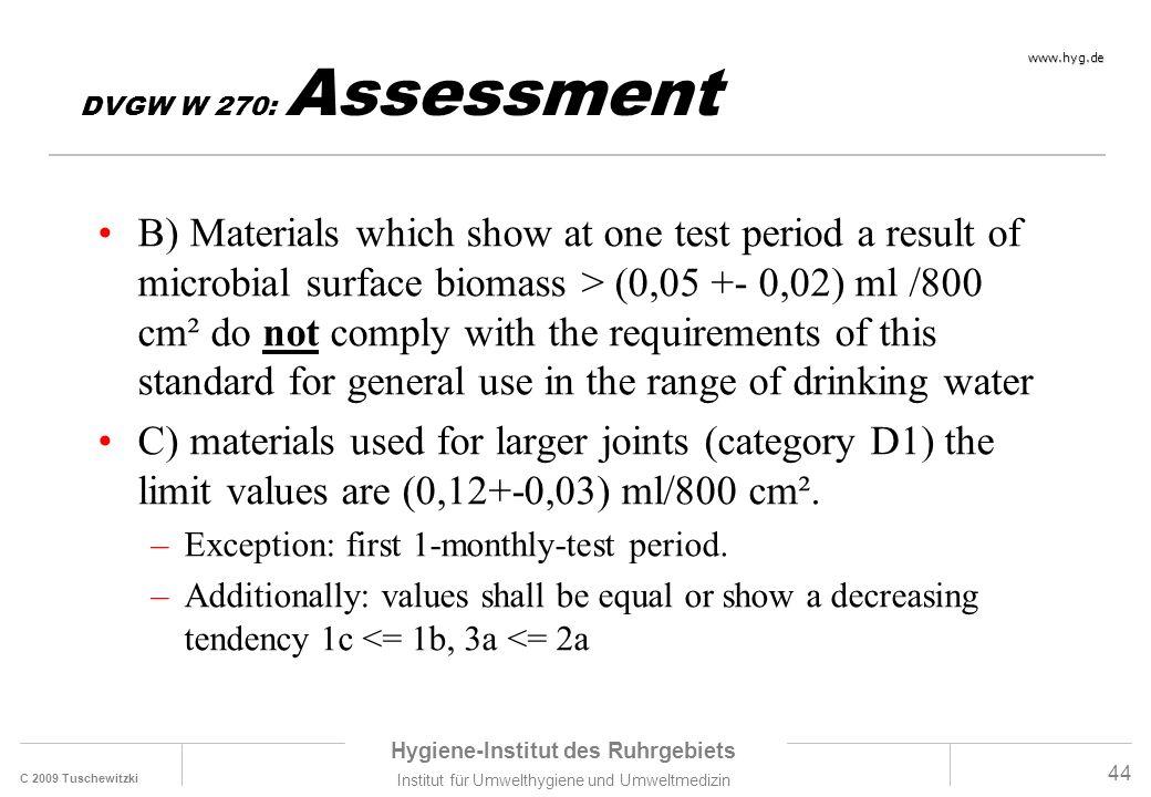 C 2009 Tuschewitzki Hygiene-Institut des Ruhrgebiets Institut für Umwelthygiene und Umweltmedizin www.hyg.de 44 DVGW W 270: Assessment B) Materials wh