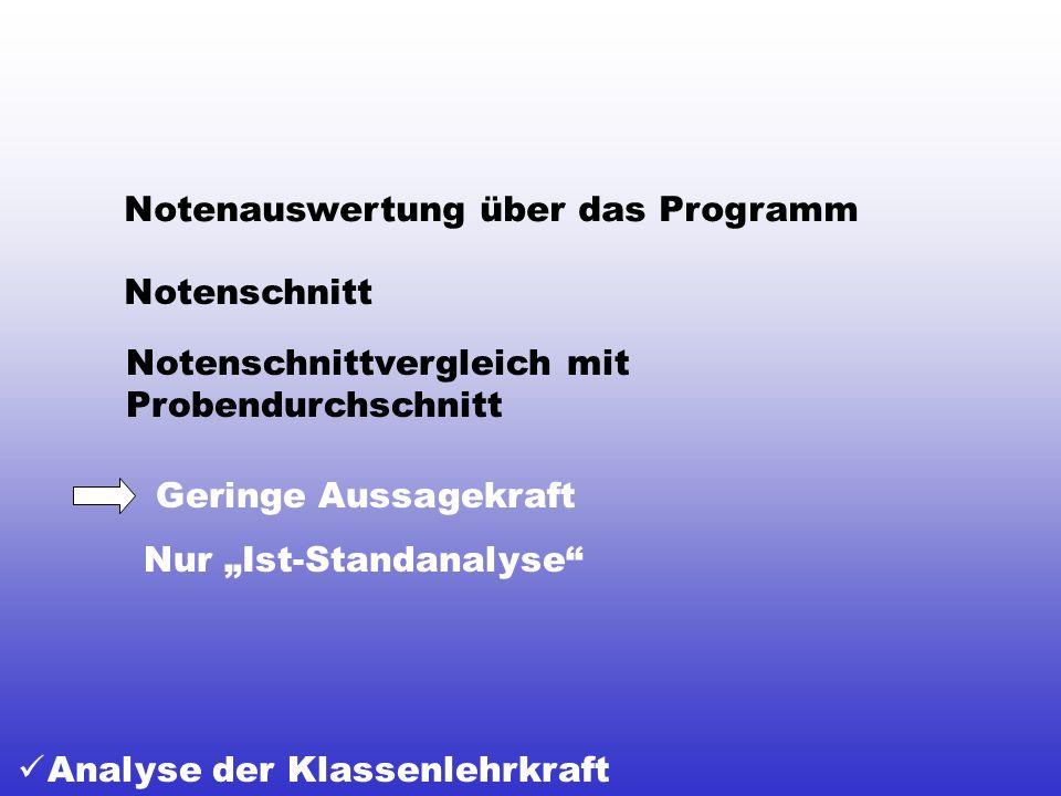 Analyse der Klassenlehrkraft Notenauswertung über das Programm Notenschnitt Geringe Aussagekraft Nur Ist-Standanalyse Notenschnittvergleich mit Proben