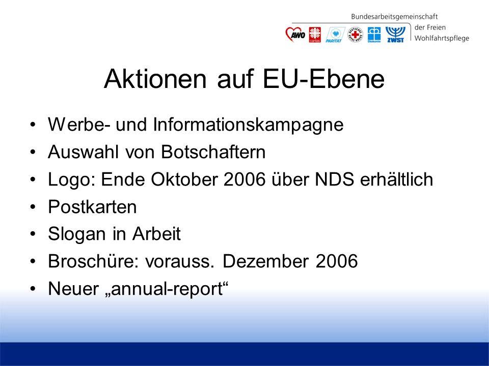 Aktionen auf EU-Ebene Werbe- und Informationskampagne Auswahl von Botschaftern Logo: Ende Oktober 2006 über NDS erhältlich Postkarten Slogan in Arbeit Broschüre: vorauss.
