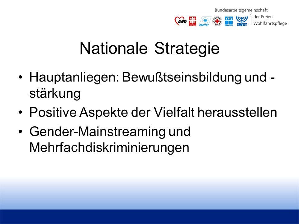 Nationale Strategie Hauptanliegen: Bewußtseinsbildung und - stärkung Positive Aspekte der Vielfalt herausstellen Gender-Mainstreaming und Mehrfachdiskriminierungen