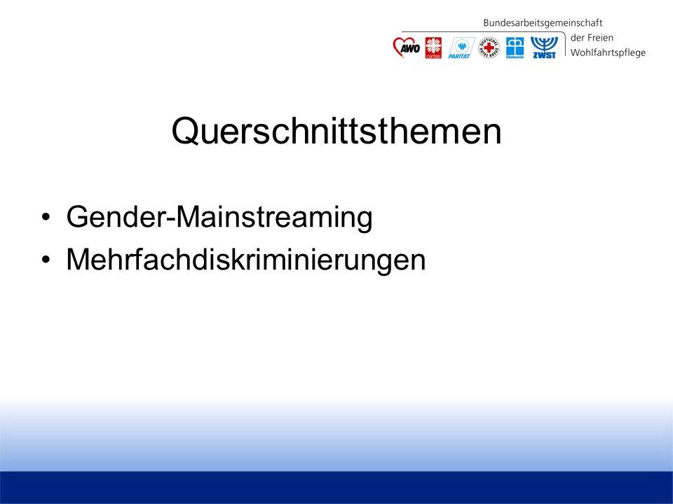 Eröffnungskonferenz Termin: 30.und 31.