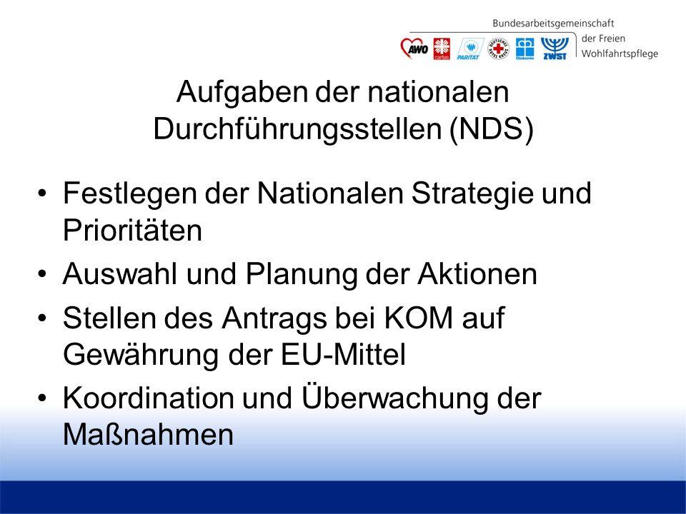 Aufgaben der nationalen Durchführungsstellen (NDS) Festlegen der Nationalen Strategie und Prioritäten Auswahl und Planung der Aktionen Stellen des Antrags bei KOM auf Gewährung der EU-Mittel Koordination und Überwachung der Maßnahmen