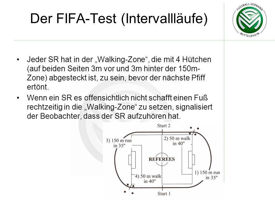 Der FIFA-Test (Intervallläufe) Jeder SR hat in der Walking-Zone, die mit 4 Hütchen (auf beiden Seiten 3m vor und 3m hinter der 150m- Zone) abgesteckt