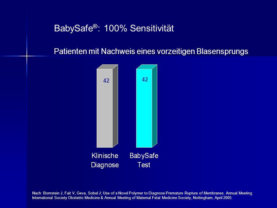 BabySafe ® : 100% Sensitivität Patienten mit Nachweis eines vorzeitigen Blasensprungs Nach: Bornstein J, Fait V, Geva, Sobel J; Use of a Novel Polymer to Diagnose Premature Rupture of Membranes.