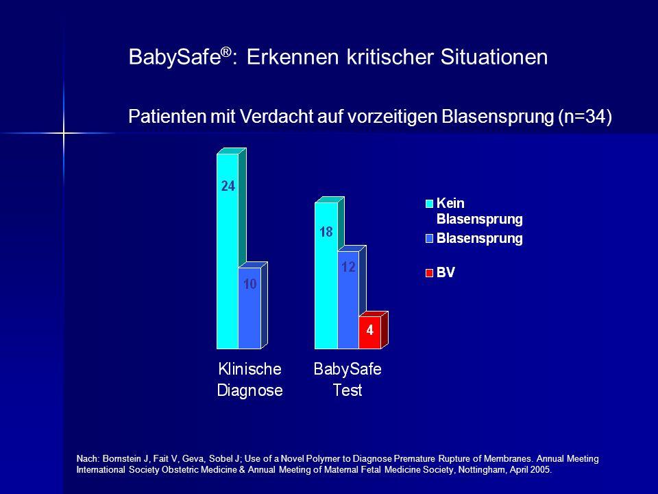 BabySafe ® : Erkennen kritischer Situationen Patienten mit Verdacht auf vorzeitigen Blasensprung (n=34) Nach: Bornstein J, Fait V, Geva, Sobel J; Use of a Novel Polymer to Diagnose Premature Rupture of Membranes.