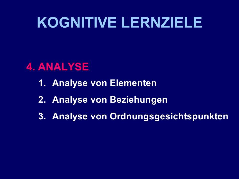 KOGNITIVE LERNZIELE 4. ANALYSE 1.Analyse von Elementen 2.Analyse von Beziehungen 3.Analyse von Ordnungsgesichtspunkten