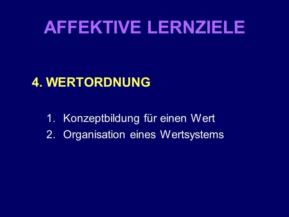 AFFEKTIVE LERNZIELE 4. WERTORDNUNG 1.Konzeptbildung für einen Wert 2.Organisation eines Wertsystems
