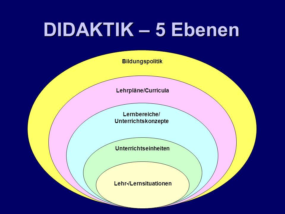 DIDAKTIK – 5 Ebenen Bildungspolitik Lehrpläne/Curricula Lernbereiche/ Unterrichtskonzepte Unterrichtseinheiten Lehr-/Lernsituationen