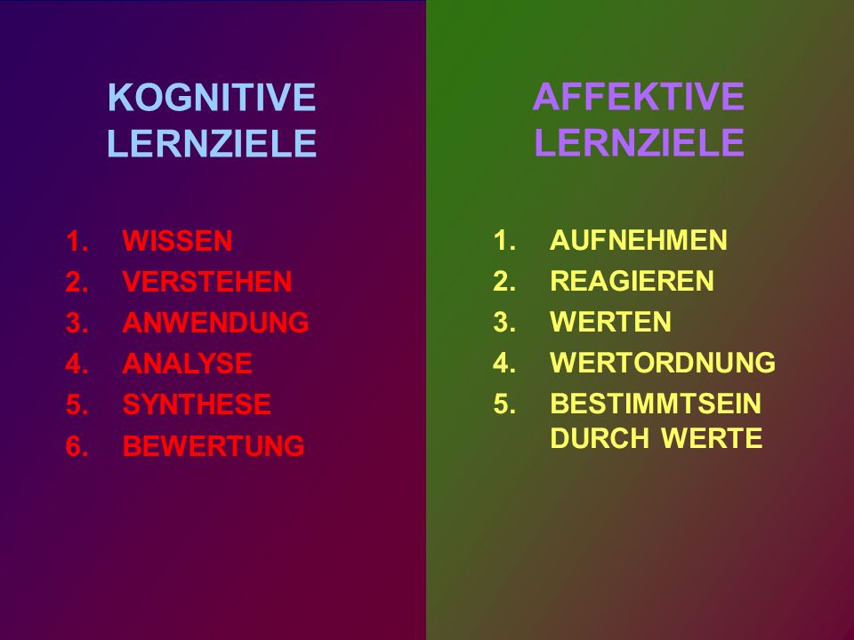 AFFEKTIVE LERNZIELE 1.AUFNEHMEN 2.REAGIEREN 3.WERTEN 4.WERTORDNUNG 5.BESTIMMTSEIN DURCH WERTE KOGNITIVE LERNZIELE 1.WISSEN 2.VERSTEHEN 3.ANWENDUNG 4.ANALYSE 5.SYNTHESE 6.BEWERTUNG