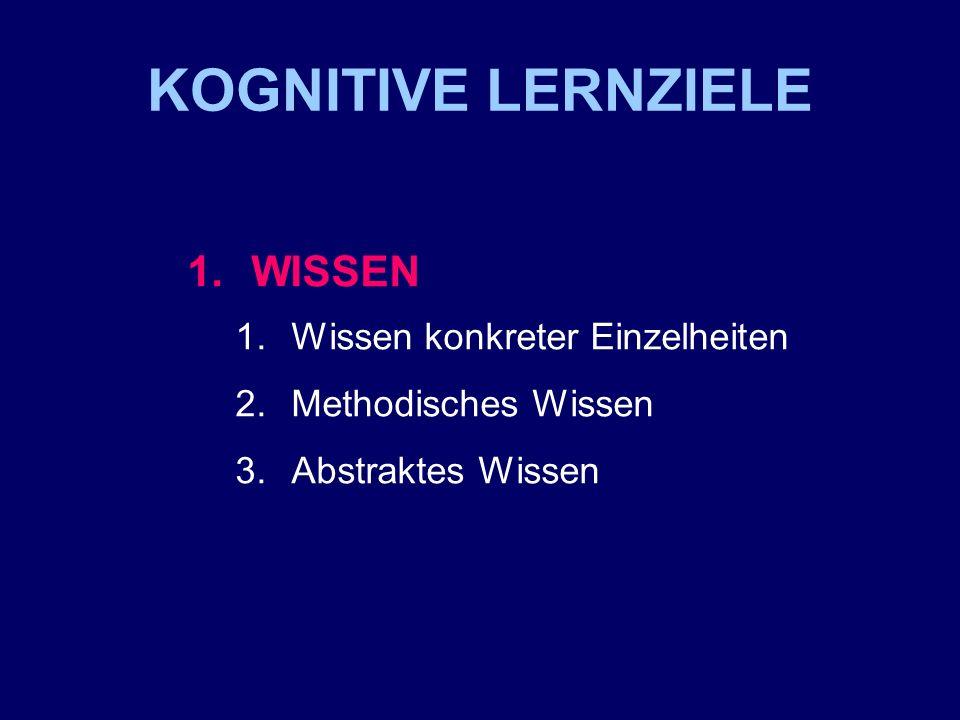 KOGNITIVE LERNZIELE 1.WISSEN 1.Wissen konkreter Einzelheiten 2.Methodisches Wissen 3.Abstraktes Wissen