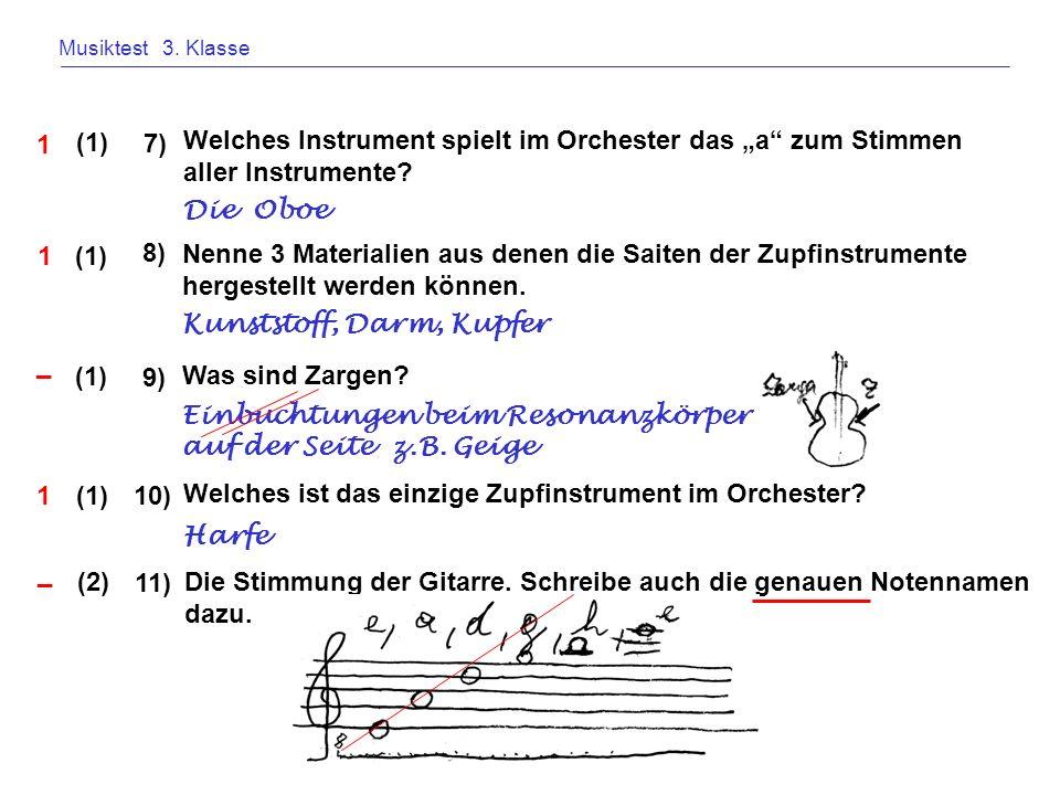 Musiktest 3.Klasse Welches Instrument spielt im Orchester das a zum Stimmen aller Instrumente.