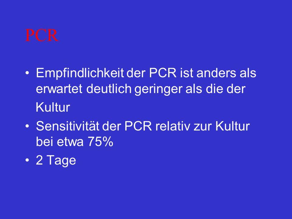 PCR Empfindlichkeit der PCR ist anders als erwartet deutlich geringer als die der Kultur Sensitivität der PCR relativ zur Kultur bei etwa 75% 2 Tage