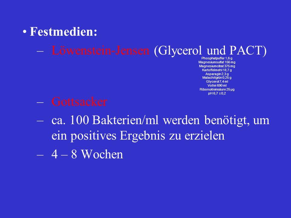 Phosphatpuffer 1,6 g Magnesiumsulfat 156 mg Magnesiumcitrat 375 mg Kartoffelmehl 18,7 g Asparagin 2,3 g Malachitgrün 0,25 g Glycerol 7,4 ml Vollei 690