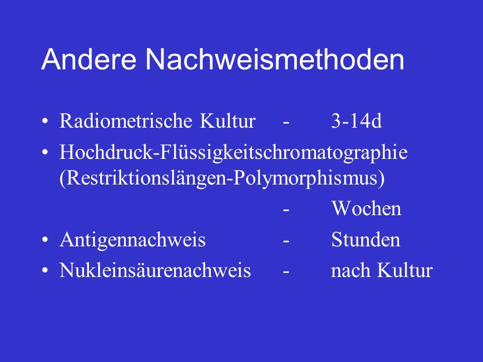 Andere Nachweismethoden Radiometrische Kultur-3-14d Hochdruck-Flüssigkeitschromatographie (Restriktionslängen-Polymorphismus) -Wochen Antigennachweis-