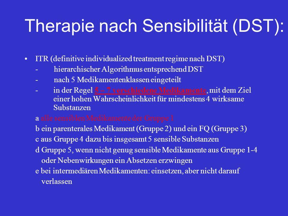 Therapie nach Sensibilität (DST): ITR (definitive individualized treatment regime nach DST) - hierarchischer Algorithmus entsprechend DST - nach 5 Med