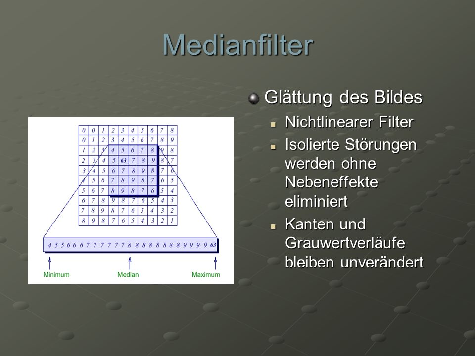Medianfilter Glättung des Bildes Nichtlinearer Filter Isolierte Störungen werden ohne Nebeneffekte eliminiert Kanten und Grauwertverläufe bleiben unve