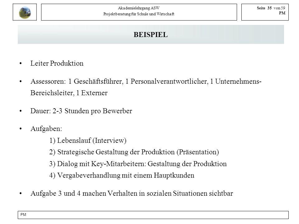 PM Akademielehrgang ASW Projektberatung für Schule und Wirtschaft Seite 35 von 59 PM BEISPIEL Leiter Produktion Assessoren: 1 Geschäftsführer, 1 Perso
