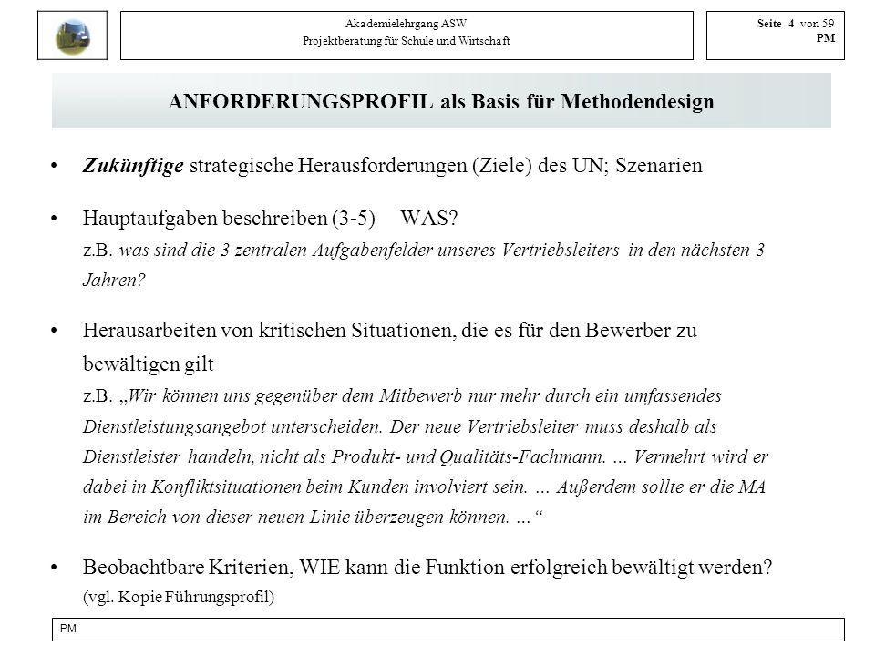 PM Akademielehrgang ASW Projektberatung für Schule und Wirtschaft Seite 5 von 59 PM SE – OE – PE ???.