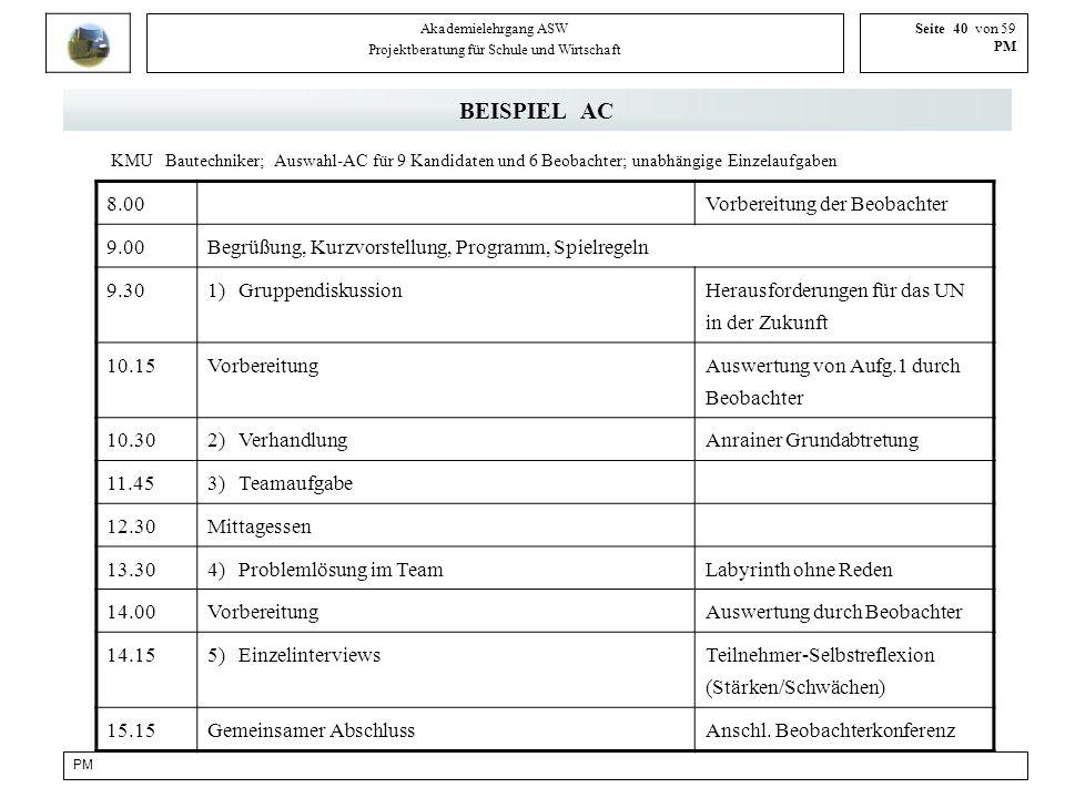 PM Akademielehrgang ASW Projektberatung für Schule und Wirtschaft Seite 40 von 59 PM BEISPIEL AC KMU Bautechniker; Auswahl-AC für 9 Kandidaten und 6 B