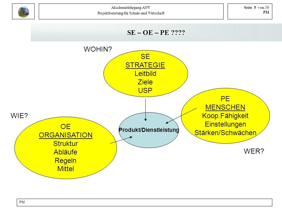 PM Akademielehrgang ASW Projektberatung für Schule und Wirtschaft Seite 5 von 59 PM SE – OE – PE ???? Produkt/Dienstleistung PE MENSCHEN Koop.Fähigkei