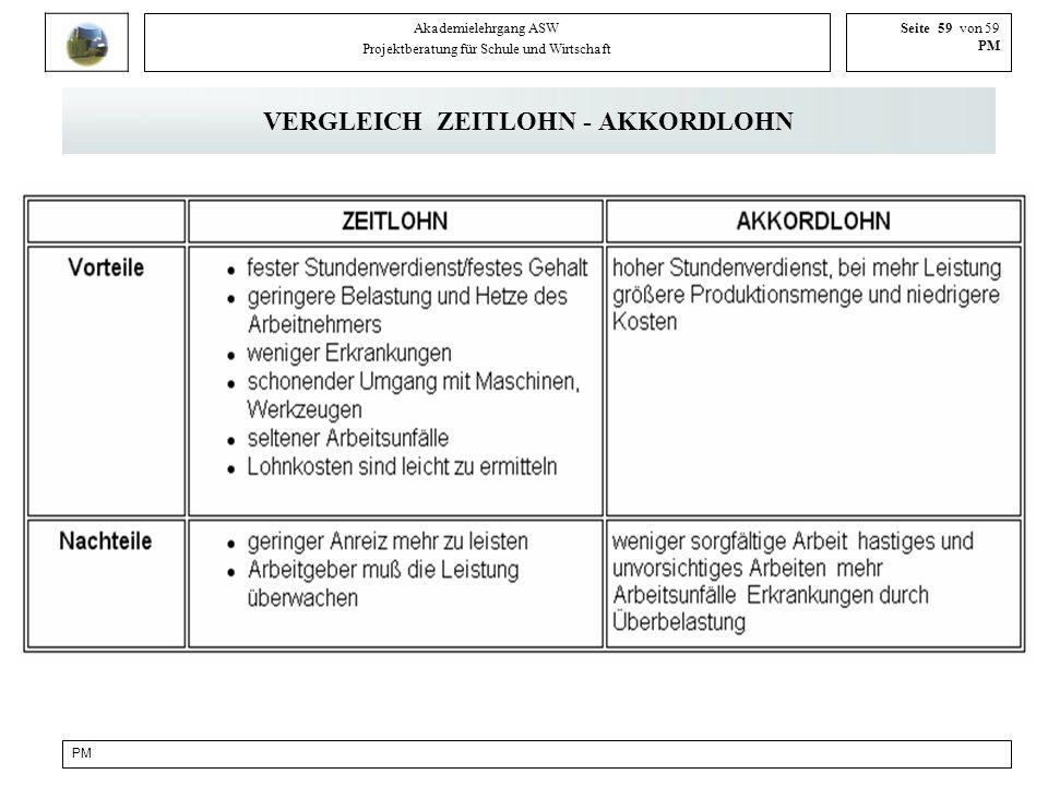 Akademielehrgang ASW Projektberatung für Schule und Wirtschaft Seite 59 von 59 PM VERGLEICH ZEITLOHN - AKKORDLOHN