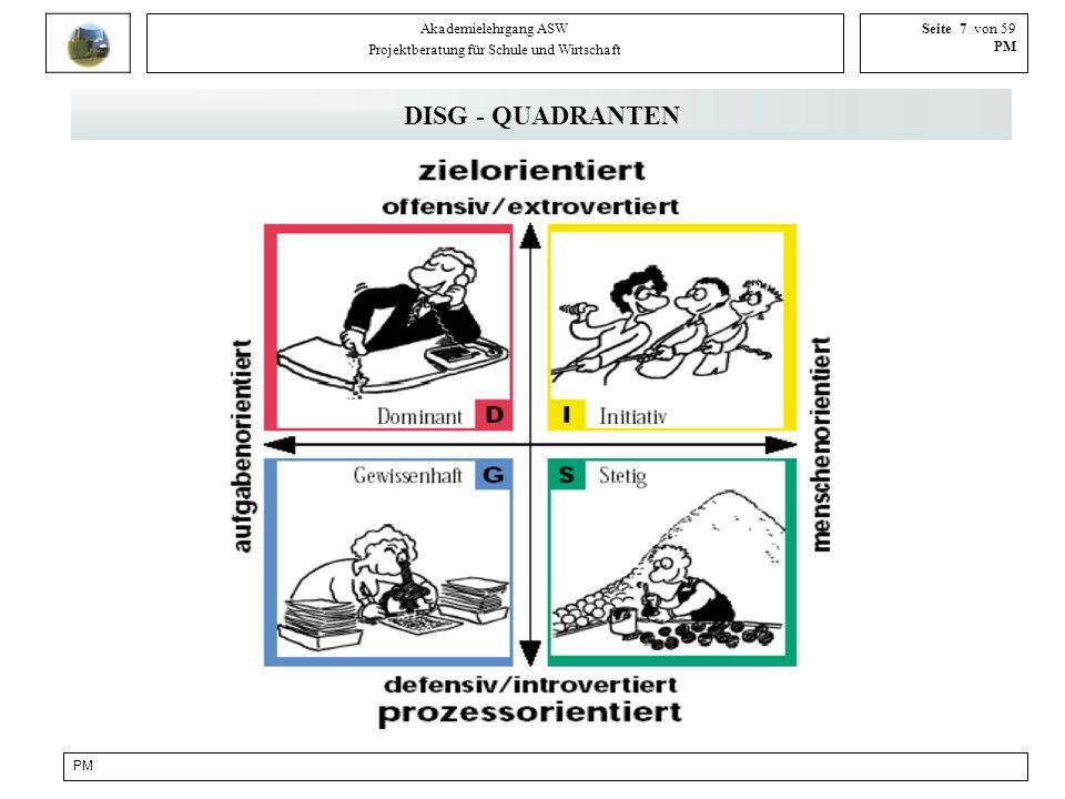 PM Akademielehrgang ASW Projektberatung für Schule und Wirtschaft Seite 7 von 59 PM DISG - QUADRANTEN