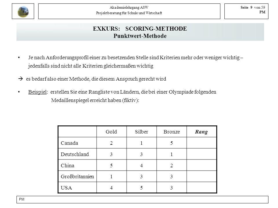 PM Akademielehrgang ASW Projektberatung für Schule und Wirtschaft Seite 9 von 59 PM EXKURS: SCORING-METHODE Punktwert-Methode Je nach Anforderungsprof