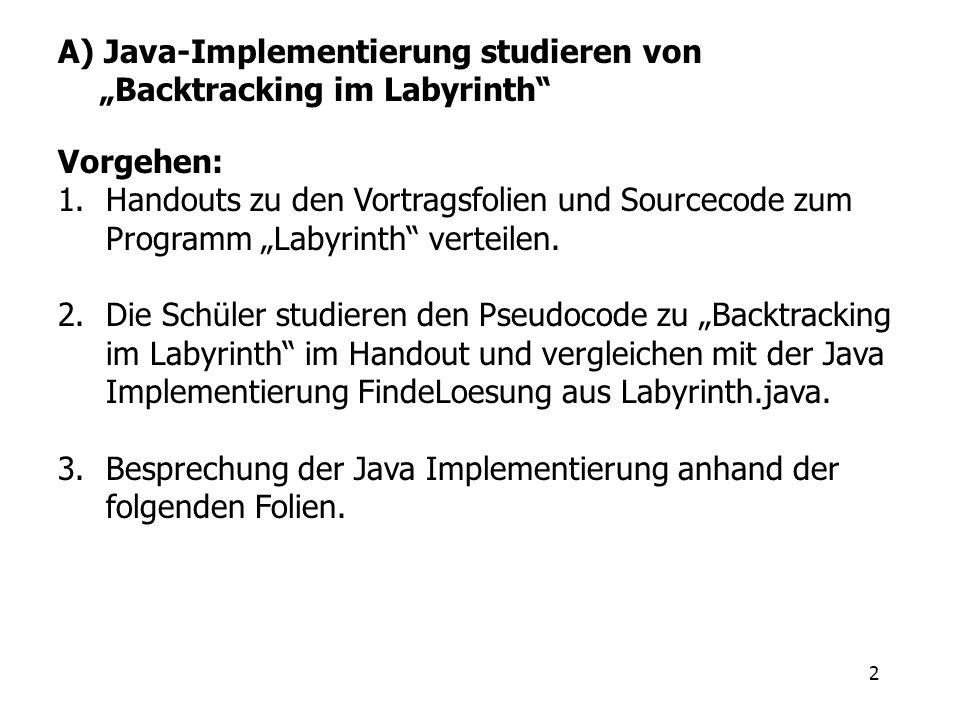 2 A) Java-Implementierung studieren von Backtracking im Labyrinth Vorgehen: 1.Handouts zu den Vortragsfolien und Sourcecode zum Programm Labyrinth ver