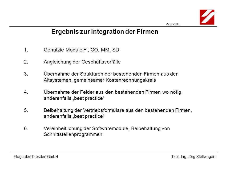 22.6.2001 Flughafen Dresden GmbHDipl.-Ing. Jörg Stellwagen Ergebnis zur Integration der Firmen 1.Genutzte Module FI, CO, MM, SD 2.Angleichung der Gesc