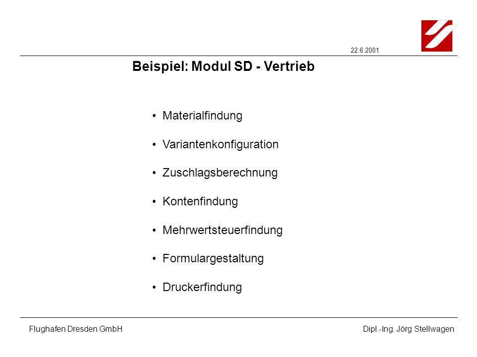 22.6.2001 Flughafen Dresden GmbHDipl.-Ing. Jörg Stellwagen Beispiel: Modul SD - Vertrieb Materialfindung Variantenkonfiguration Zuschlagsberechnung Ko