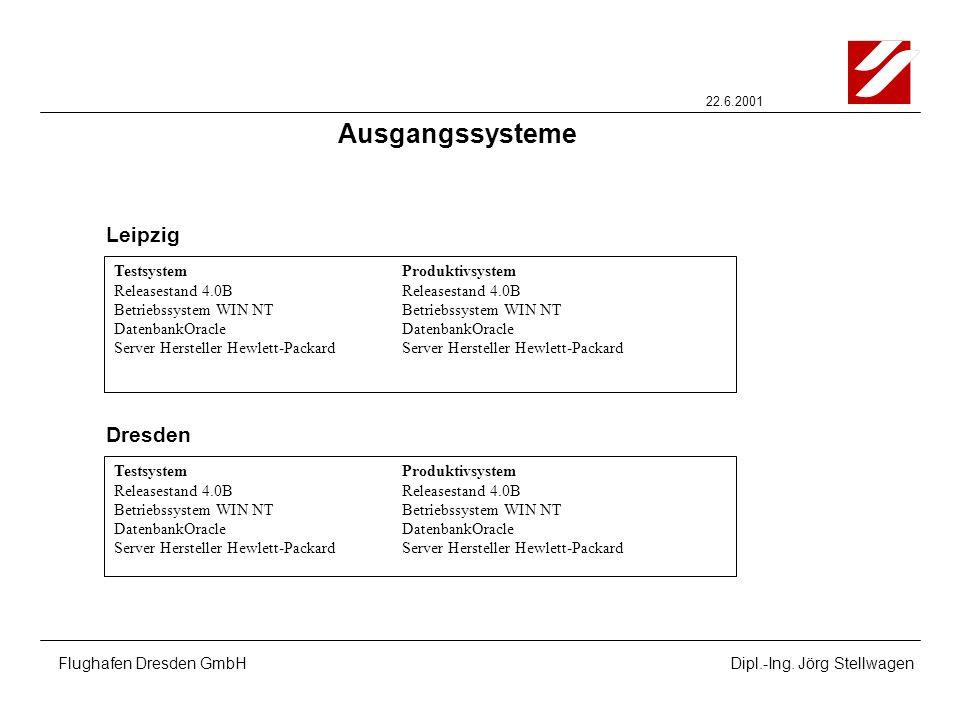 22.6.2001 Flughafen Dresden GmbHDipl.-Ing. Jörg Stellwagen TestsystemProduktivsystemReleasestand 4.0BBetriebssystem WIN NTDatenbankOracleServer Herste