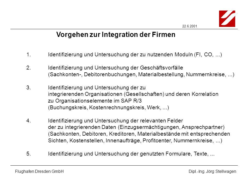 22.6.2001 Flughafen Dresden GmbHDipl.-Ing. Jörg Stellwagen Vorgehen zur Integration der Firmen 1.Identifizierung und Untersuchung der zu nutzenden Mod