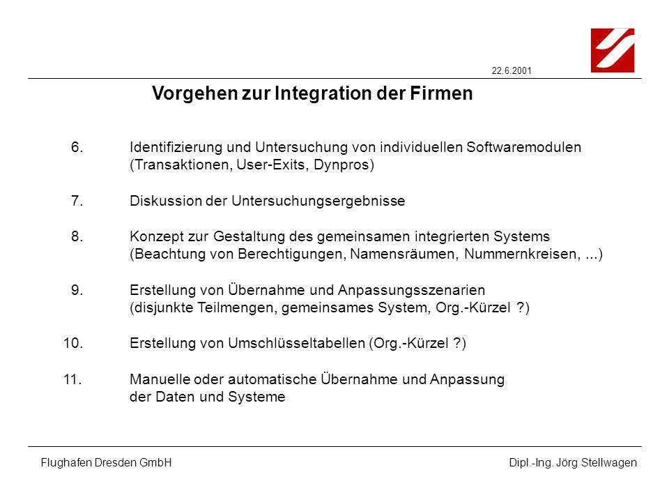 22.6.2001 Flughafen Dresden GmbHDipl.-Ing. Jörg Stellwagen 6.Identifizierung und Untersuchung von individuellen Softwaremodulen (Transaktionen, User-E