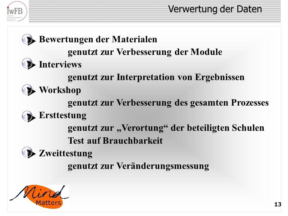 Verwertung der Daten 13 Bewertungen der Materialen genutzt zur Verbesserung der Module Interviews genutzt zur Interpretation von Ergebnissen Workshop
