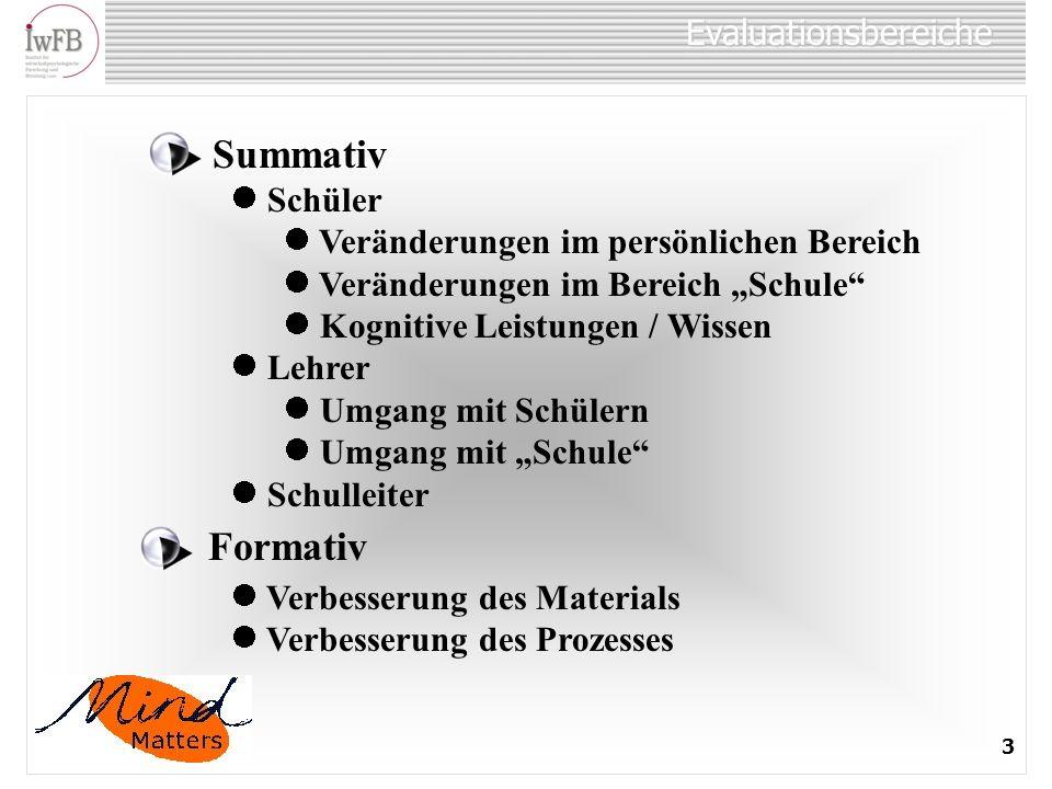 Evaluationsbereiche 3 Summativ Schüler Veränderungen im persönlichen Bereich Veränderungen im Bereich Schule Kognitive Leistungen / Wissen Lehrer Umga